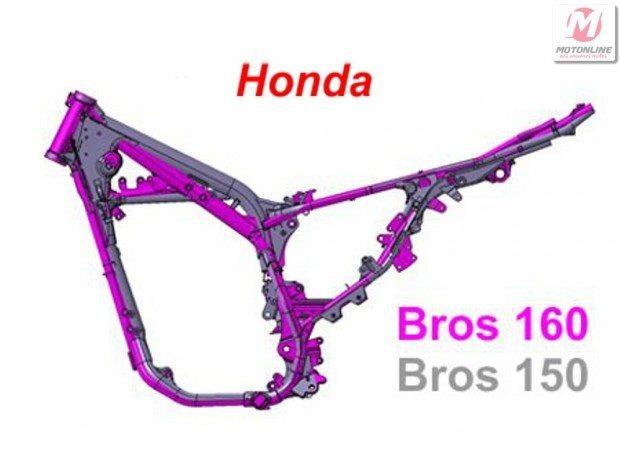 Honda Bros 150 e 160