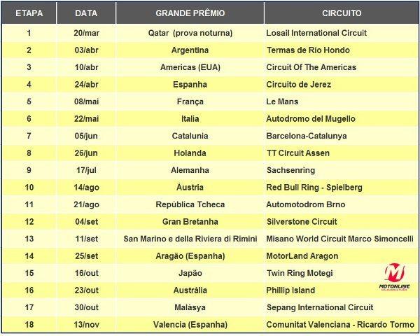 Calendário oficial da MotoGP™ 2016