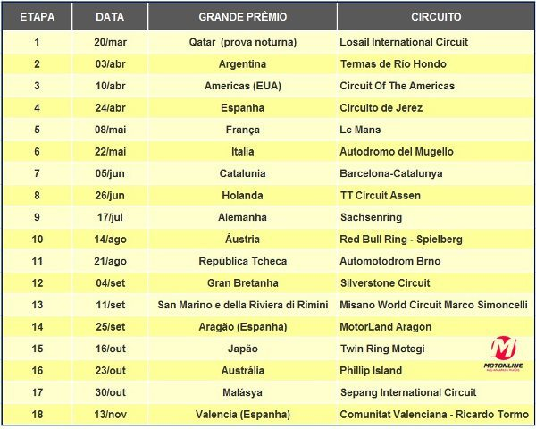 Moto Gp Calendario.Divulgado Calendario 2016 Da Motogp Motonline