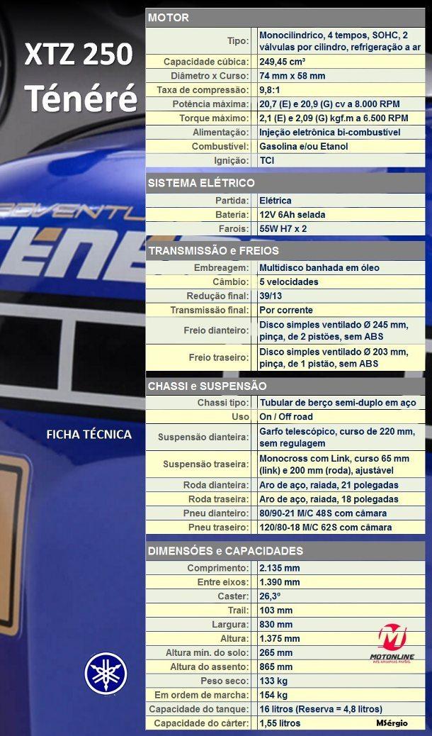 Yamaha XTZ 250 Ténéré - Ficha Técnica