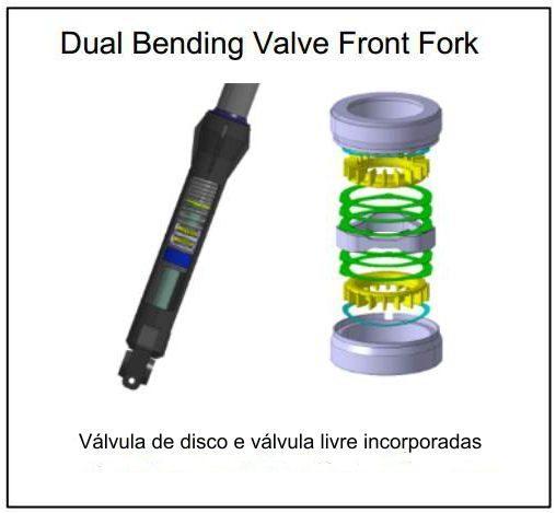 Sistema SDBV melhora a resposta da suspensão dianteira sem aumentar os custos de produção