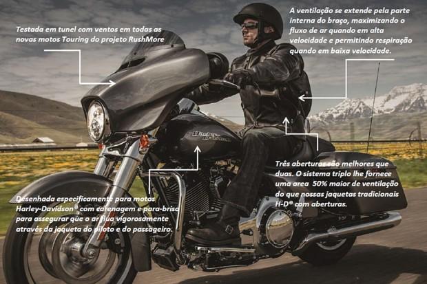 Funcionamento da linha Triple Vent System, que promove até 50% mais de ventilação em relação a outros modelos da Harley