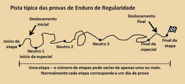 pista_end_regular