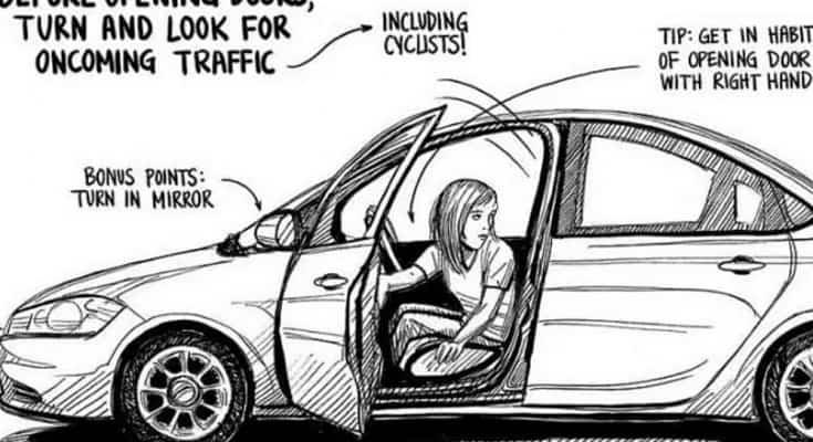 Imagem ilustra perfeitamente o ato de abrir a porta do carro com a mão direita. Crédito: Bikeyface.com