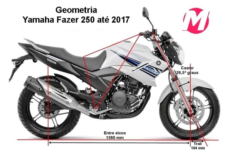 geometria_fazer250