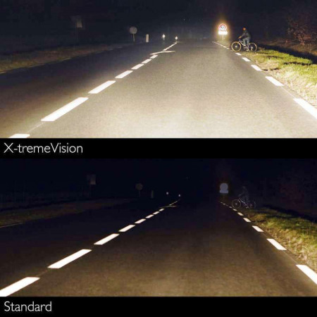 comparassion_xtremevision_moto