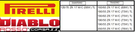 Tabela de medida para o novo Pirelli Diablo Rosso Corsa II