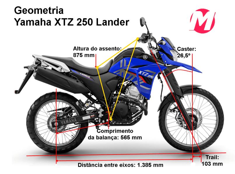 xtz250-lander_geometria