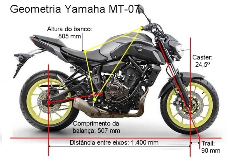 yamaha-mt-07_geometria