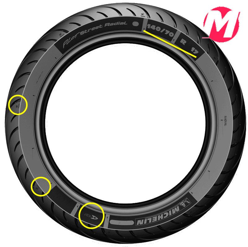 As principais marcações a serem verificadas no pneu; medidas, sentido de rotação e os indicadores da hora da troca (TWI)