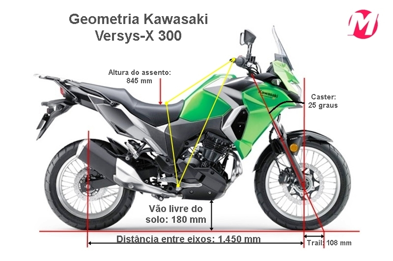 geometria_versys-x-300