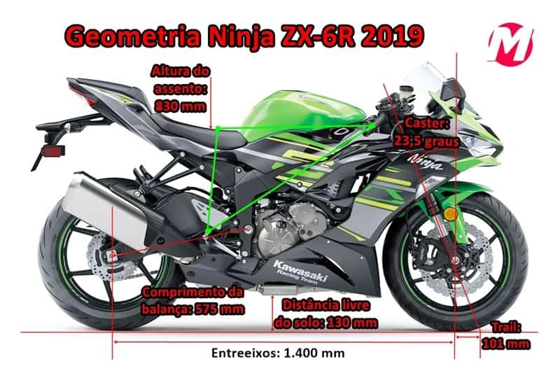 kawasaki-ninja-zx_6r_geometria