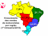 brasil-regiao