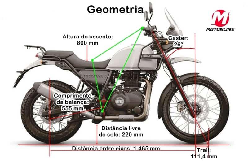 re_himalayan_geometria