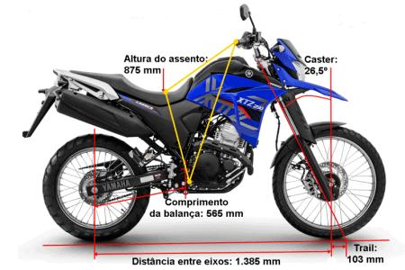 Geometria Yamaha Lander 250