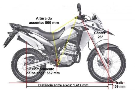 Geometria Honda XRE 300